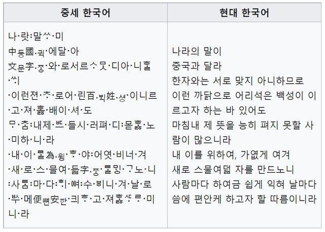 훈민정음 서문.jpg